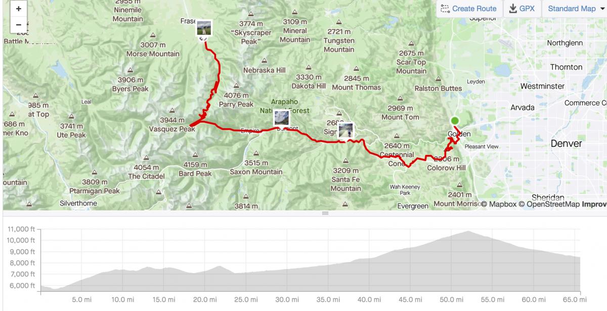 Colorado Bike Ride