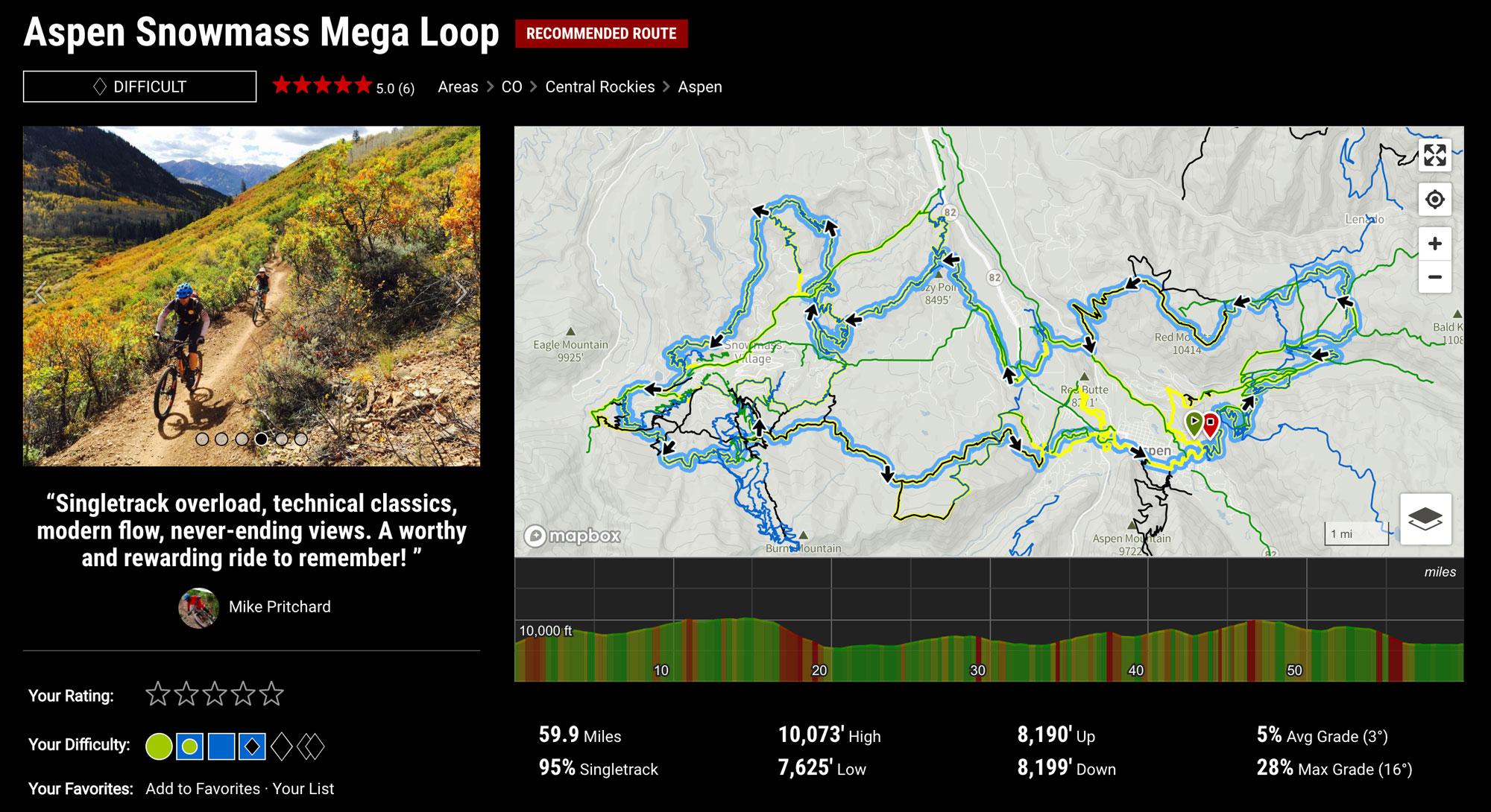 Aspen Snowmass Mega Loop