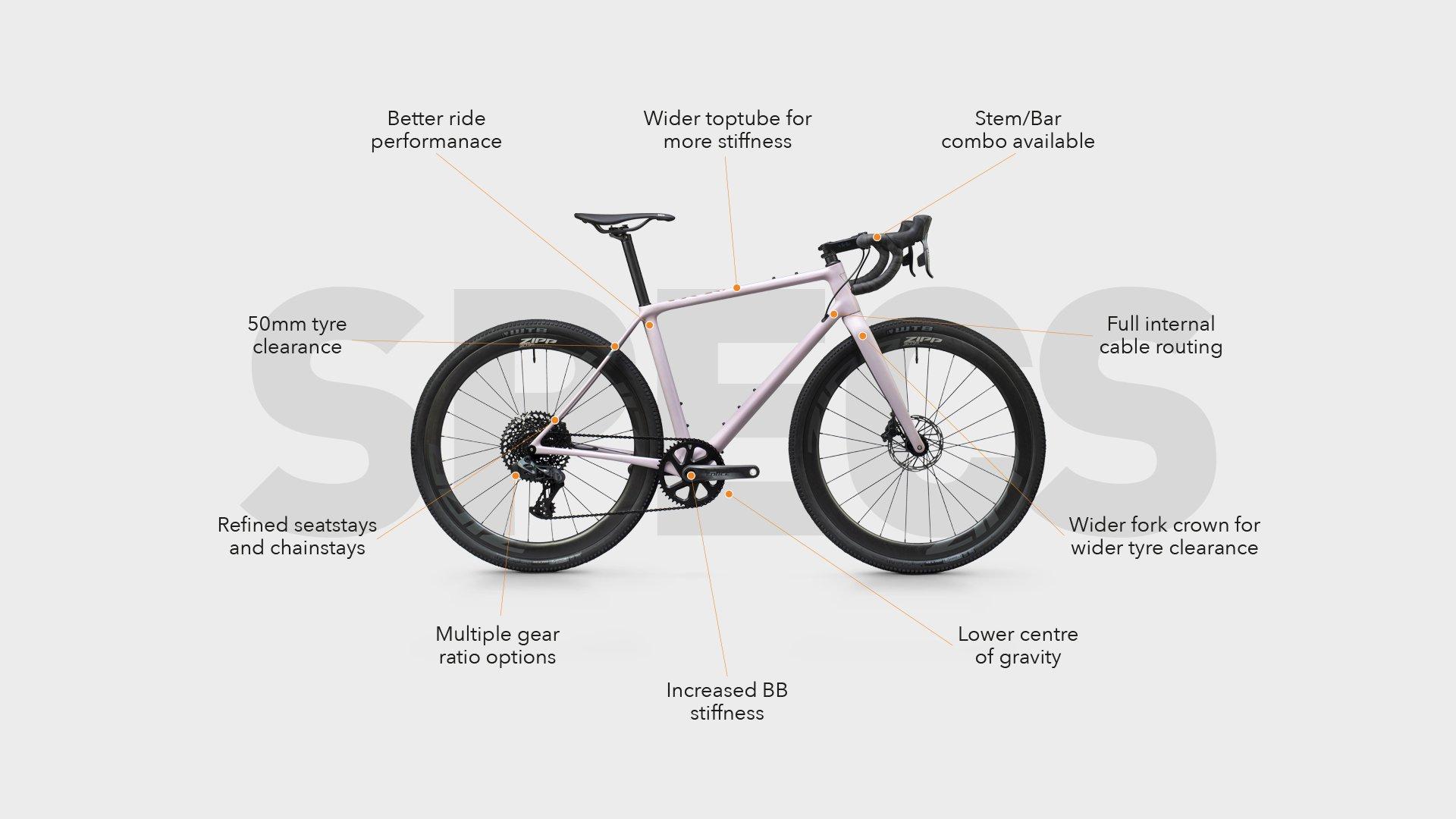 Vielo V+1 Gravel Bike Specs
